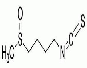 莱菔硫烷(SFN )新型诱导、抑制剂
